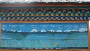 ドチュ・ラ(峠:3150m)のヒマラヤ山脈の看板