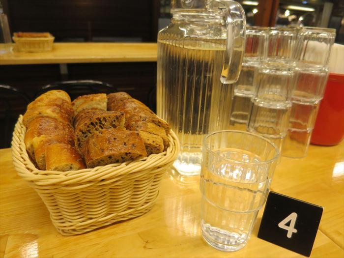 ソッパケイッティオのパン